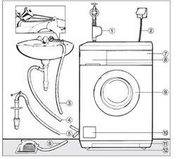 Установка стиральной машины. Михайловские сантехники.